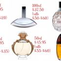 6 great value fragrances for women at unbelievable prices